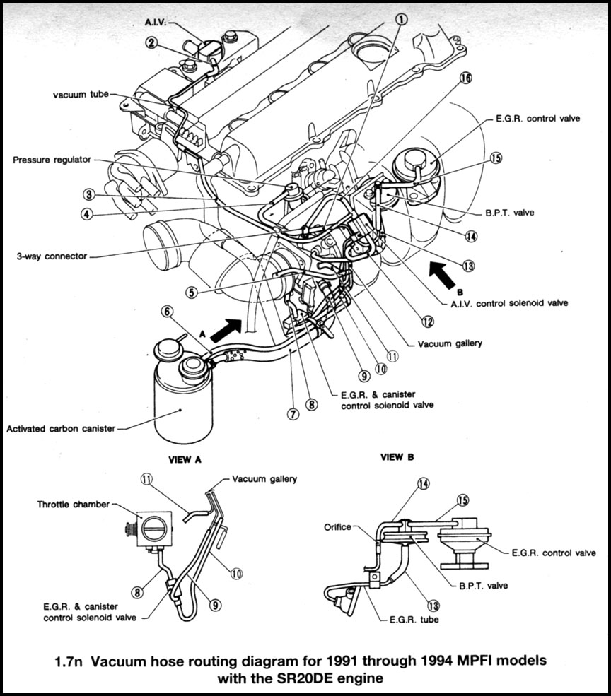 sr20de engine diagram wiring diagram directory sr20 engine diagram sr20de engine diagram #2